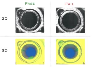 2D vs. Tru3D images